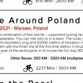 Race Around Poland a qualifying race for Race Across America!